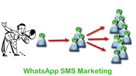Gunakan whatsapp marketing